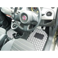 【developing】TEZZO Style floor mat for PANDA 4×4